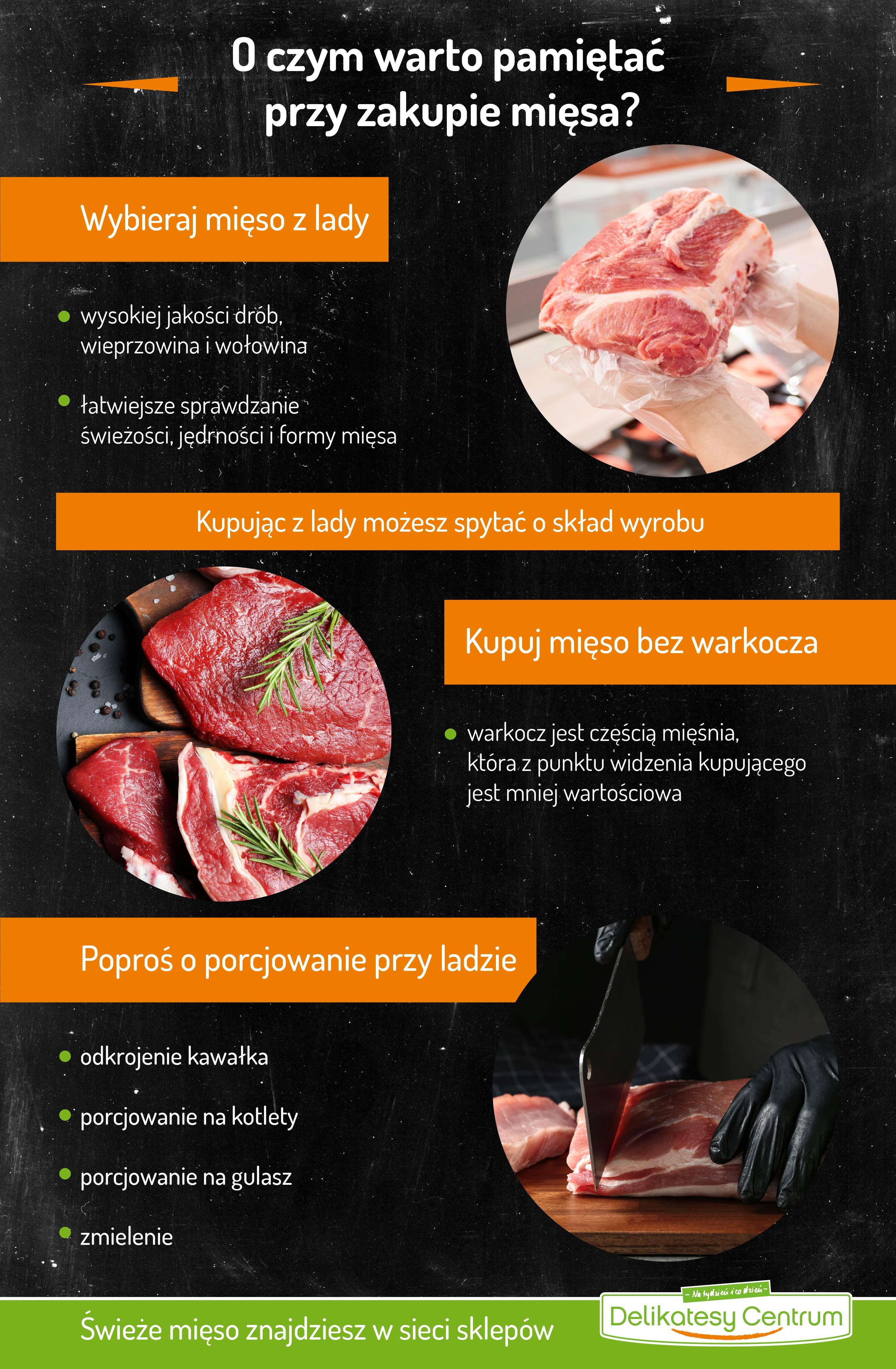 Infografika: o czym warto pamiętać przy zakupie mięsa?