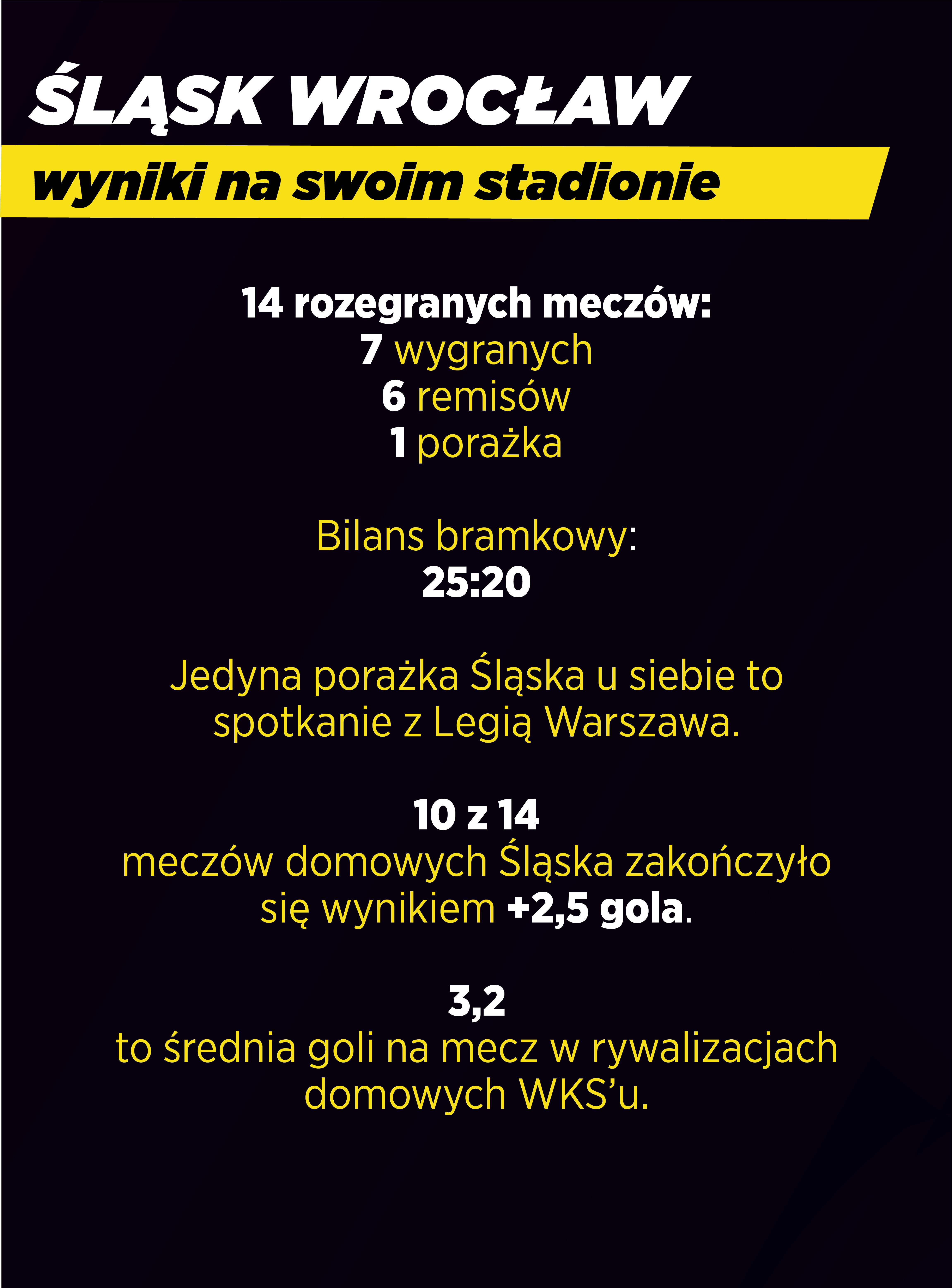 śląsk wrocław wyniki na w stadionie